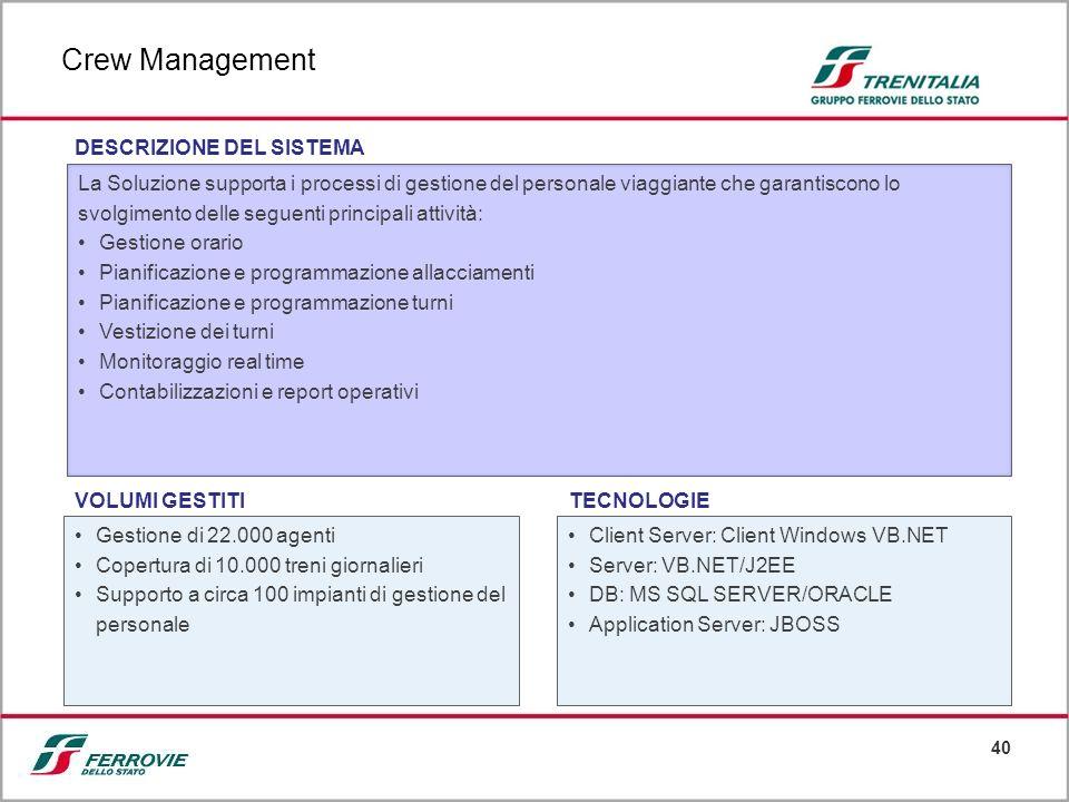 Crew Management DESCRIZIONE DEL SISTEMA
