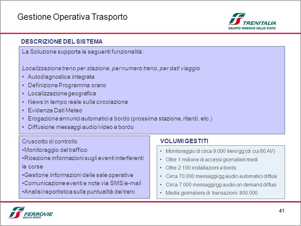 Gestione Operativa Trasporto