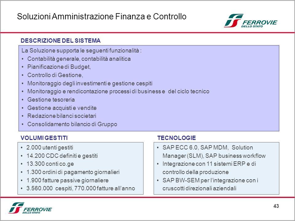 Soluzioni Amministrazione Finanza e Controllo
