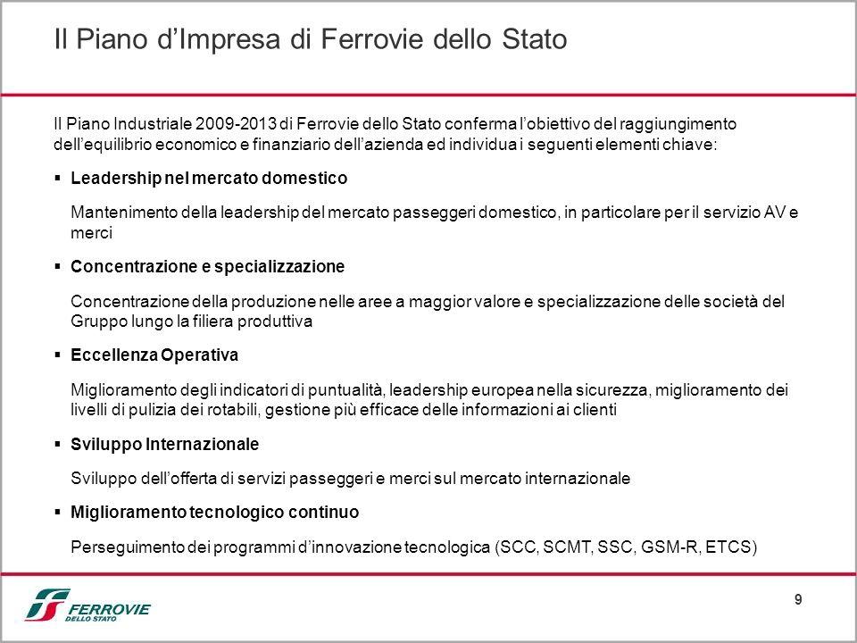 Il Piano d'Impresa di Ferrovie dello Stato