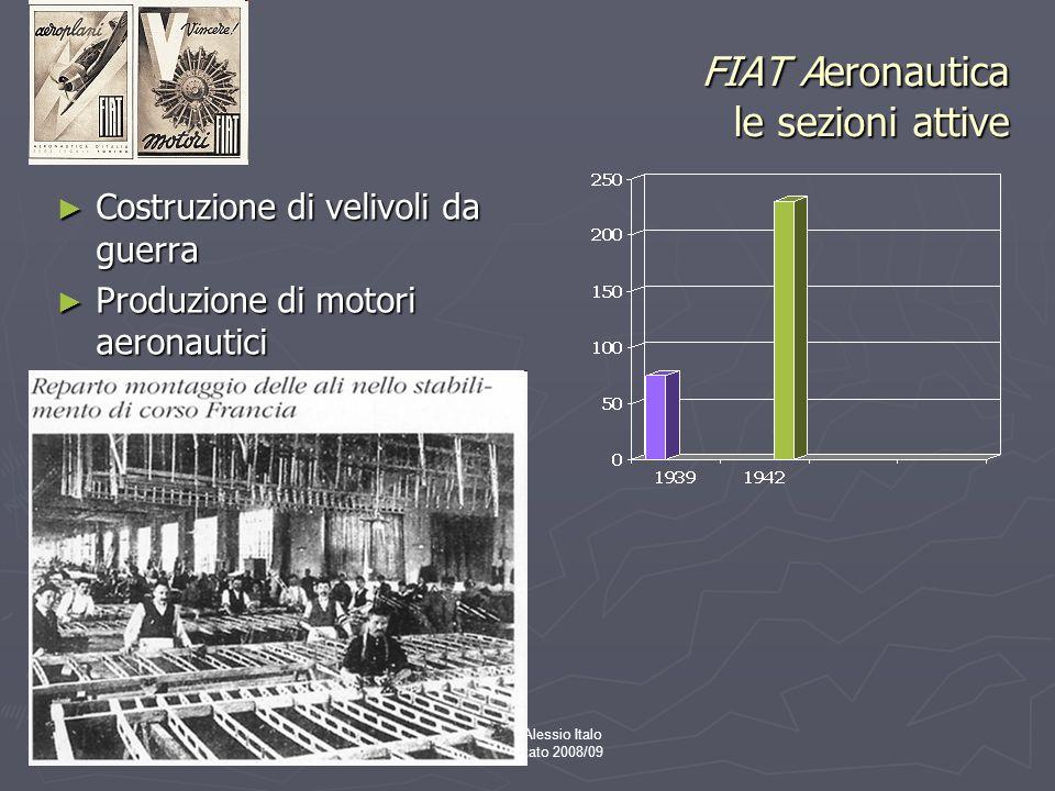 FIAT Aeronautica le sezioni attive
