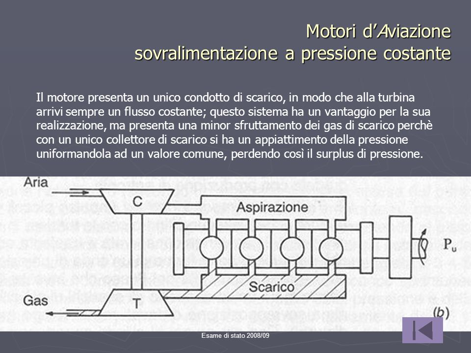 Motori d'Aviazione sovralimentazione a pressione costante