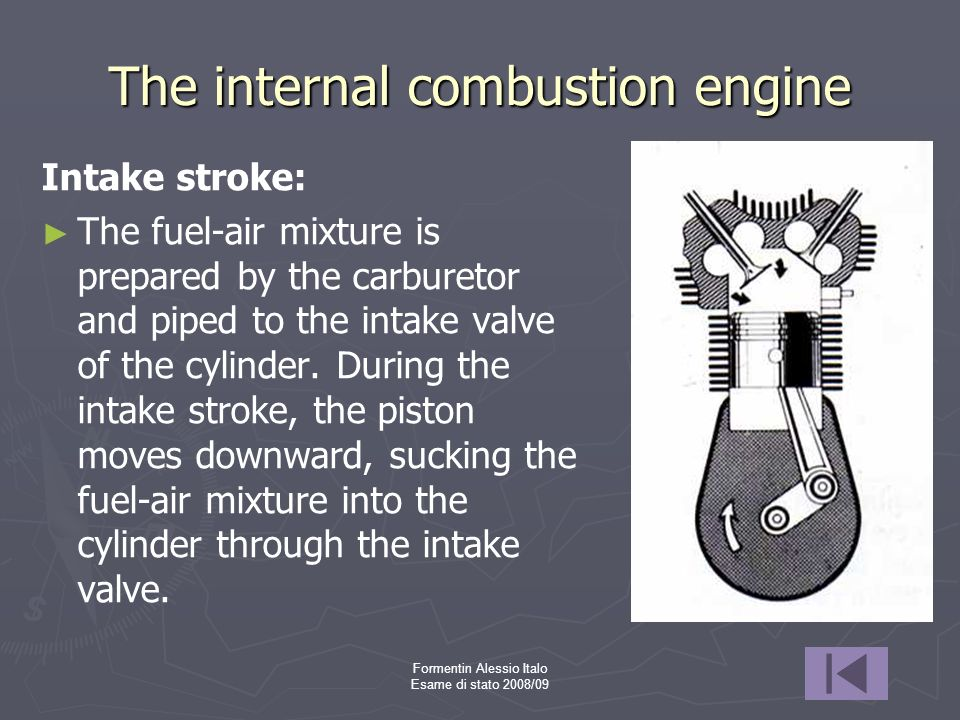 The internal combustion engine