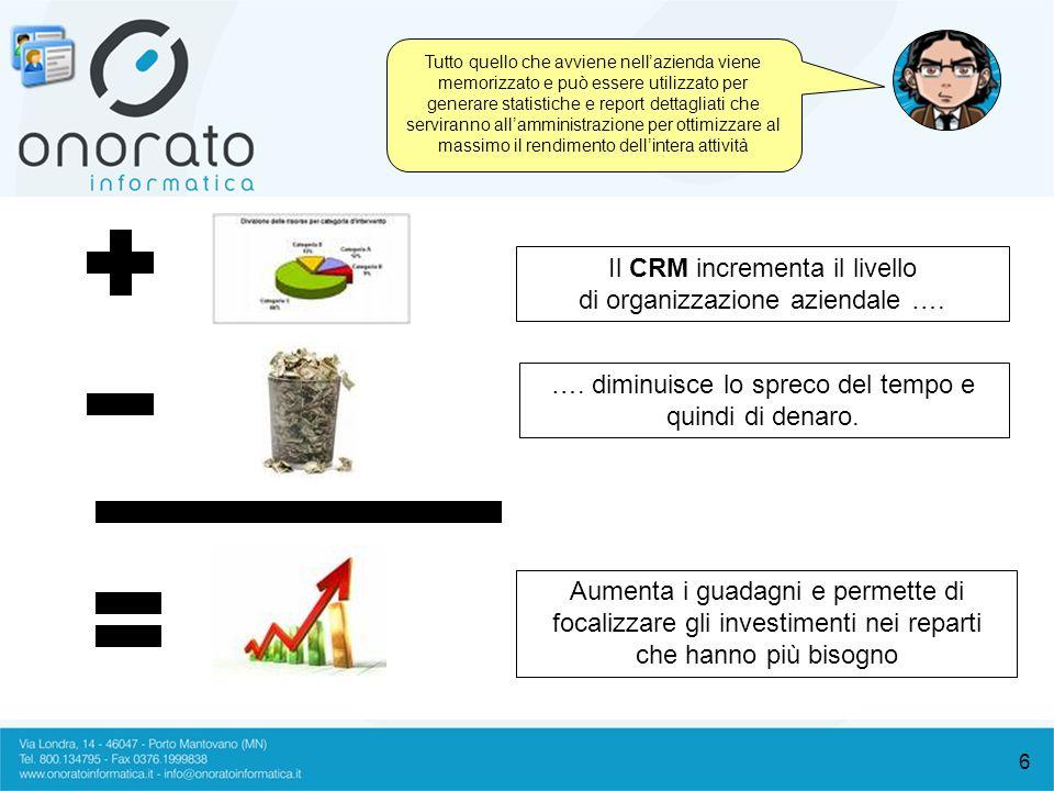 Il CRM incrementa il livello di organizzazione aziendale ….