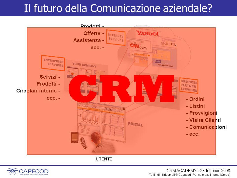 Il futuro della Comunicazione aziendale