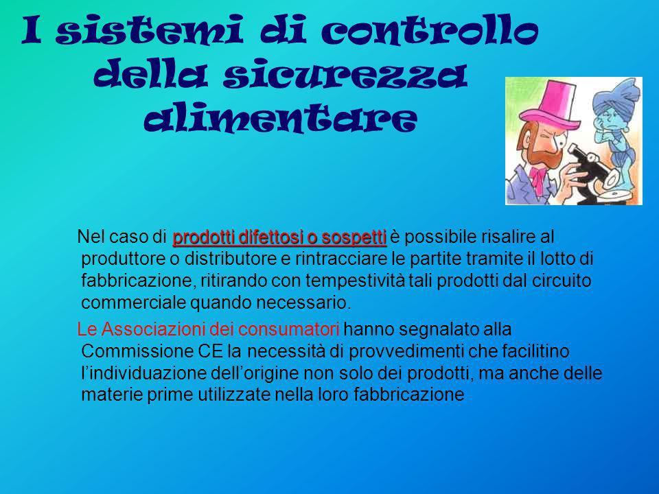 I sistemi di controllo della sicurezza alimentare