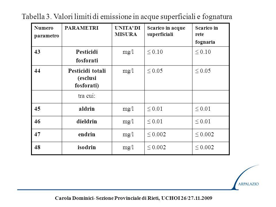 Tabella 3. Valori limiti di emissione in acque superficiali e fognatura