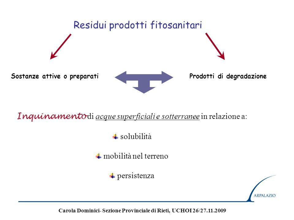 Residui prodotti fitosanitari
