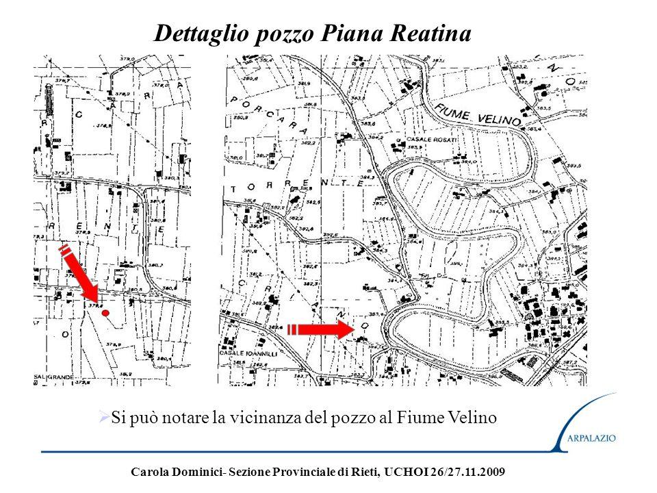 Dettaglio pozzo Piana Reatina