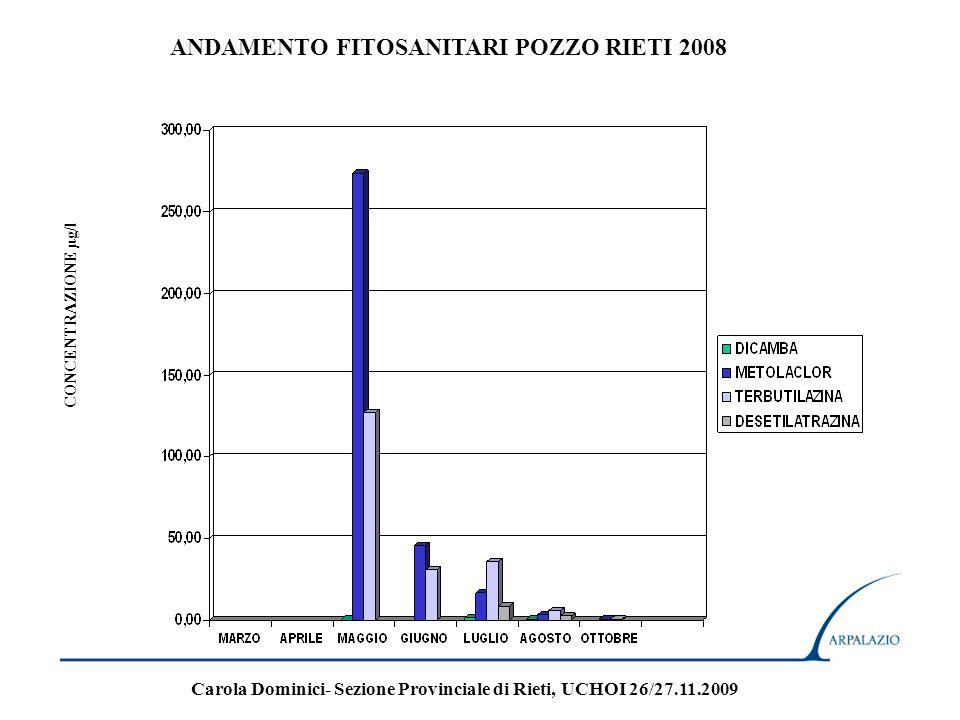 ANDAMENTO FITOSANITARI POZZO RIETI 2008