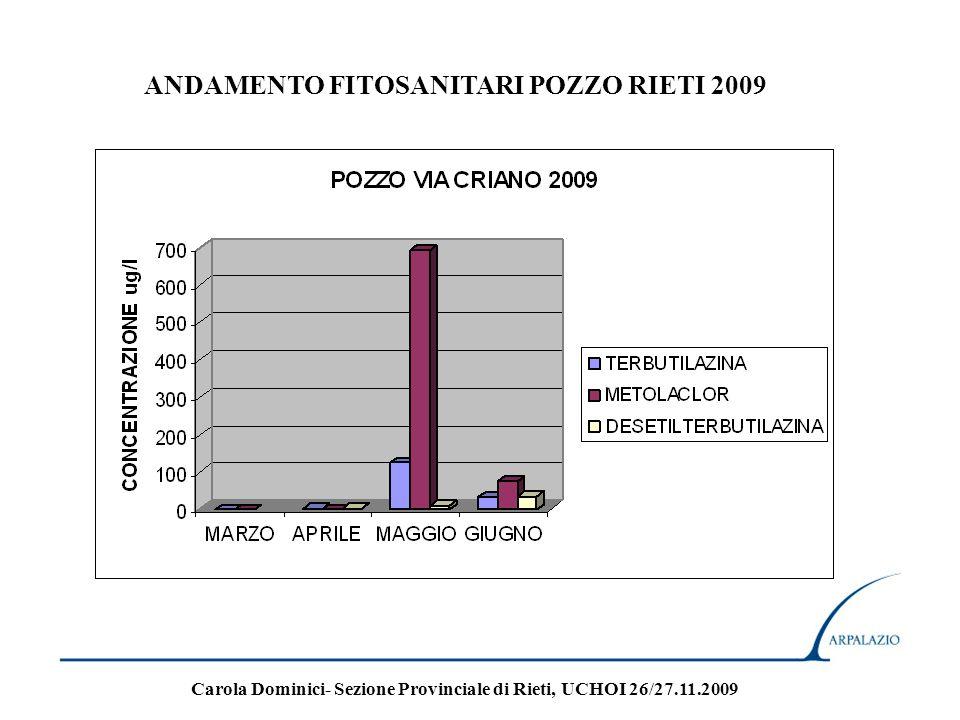 ANDAMENTO FITOSANITARI POZZO RIETI 2009