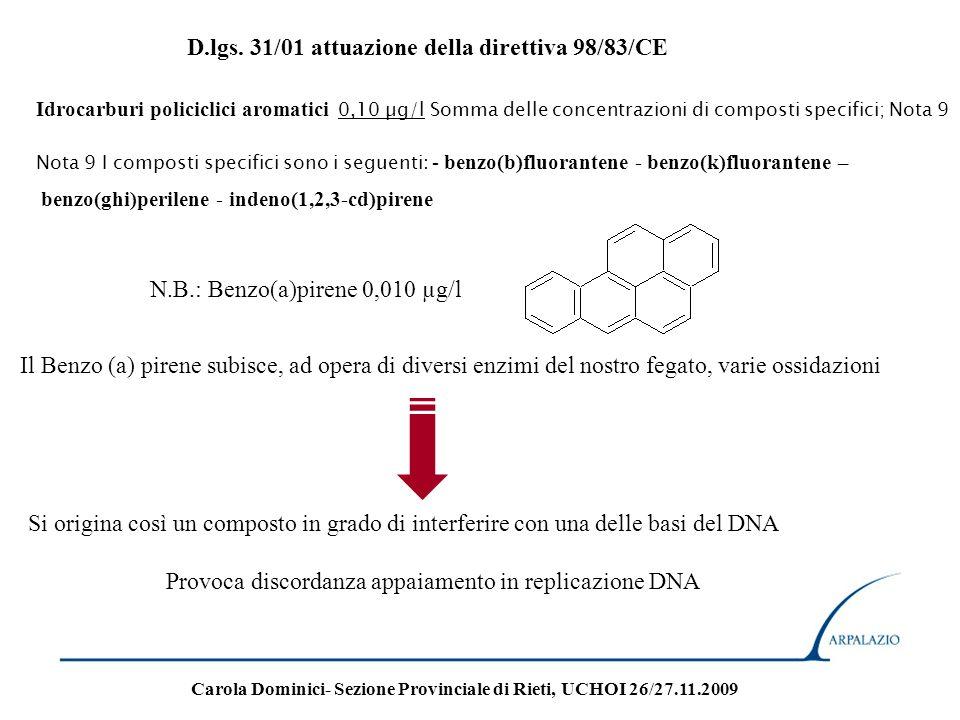 D.lgs. 31/01 attuazione della direttiva 98/83/CE