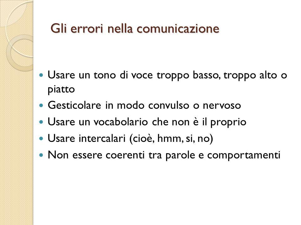 Gli errori nella comunicazione