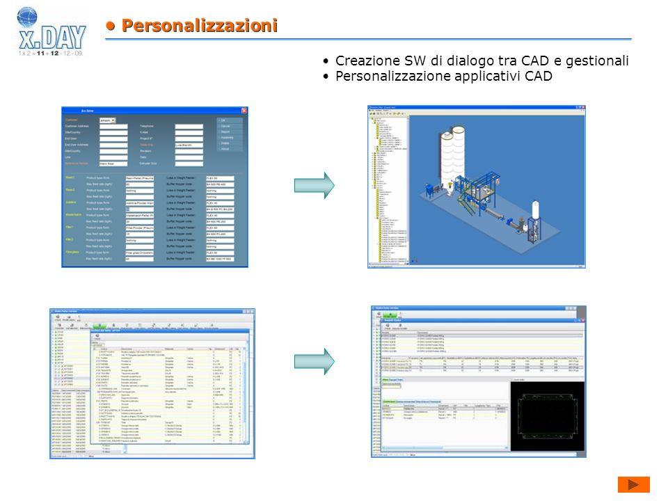 • Personalizzazioni Creazione SW di dialogo tra CAD e gestionali Personalizzazione applicativi CAD