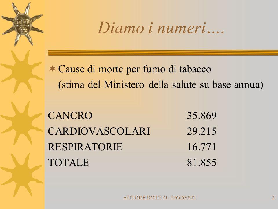 (stima del Ministero della salute su base annua)