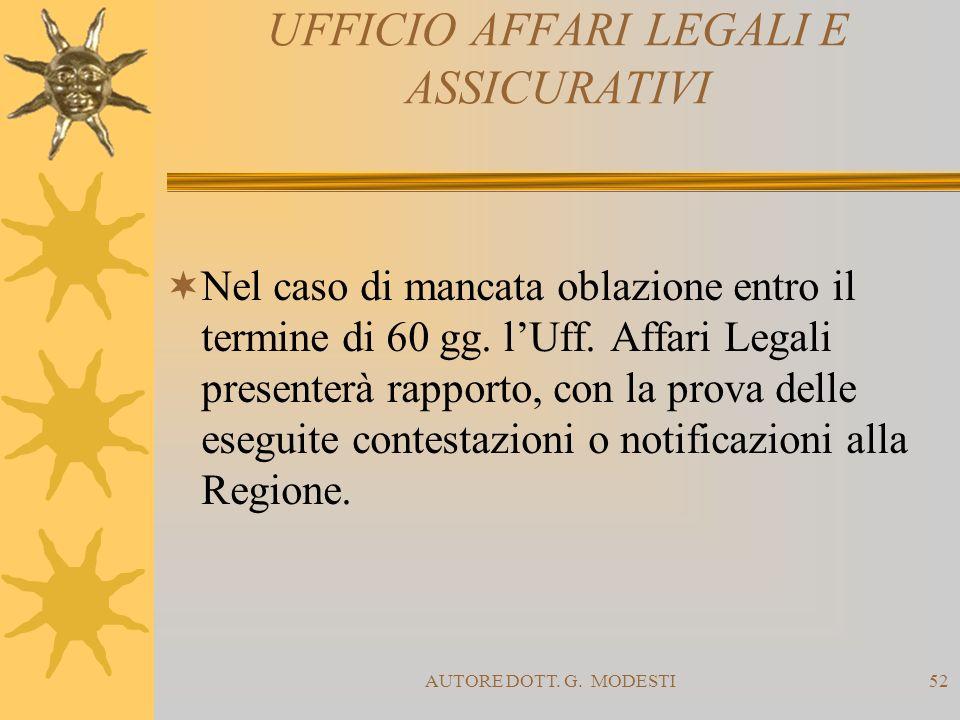 UFFICIO AFFARI LEGALI E ASSICURATIVI
