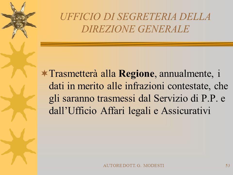 UFFICIO DI SEGRETERIA DELLA DIREZIONE GENERALE