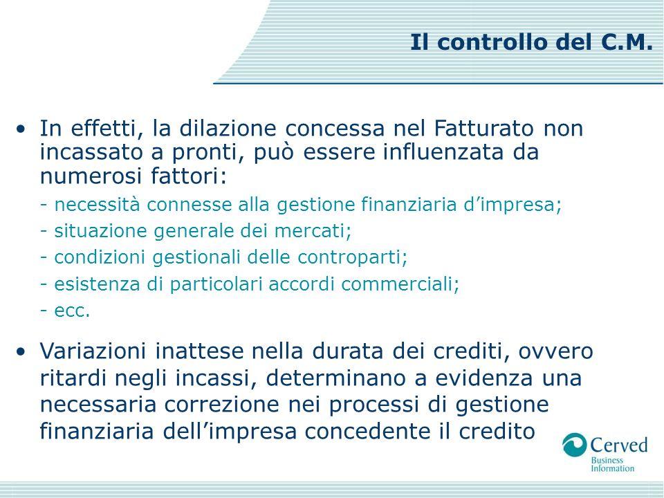 Il controllo del C.M. In effetti, la dilazione concessa nel Fatturato non incassato a pronti, può essere influenzata da numerosi fattori: