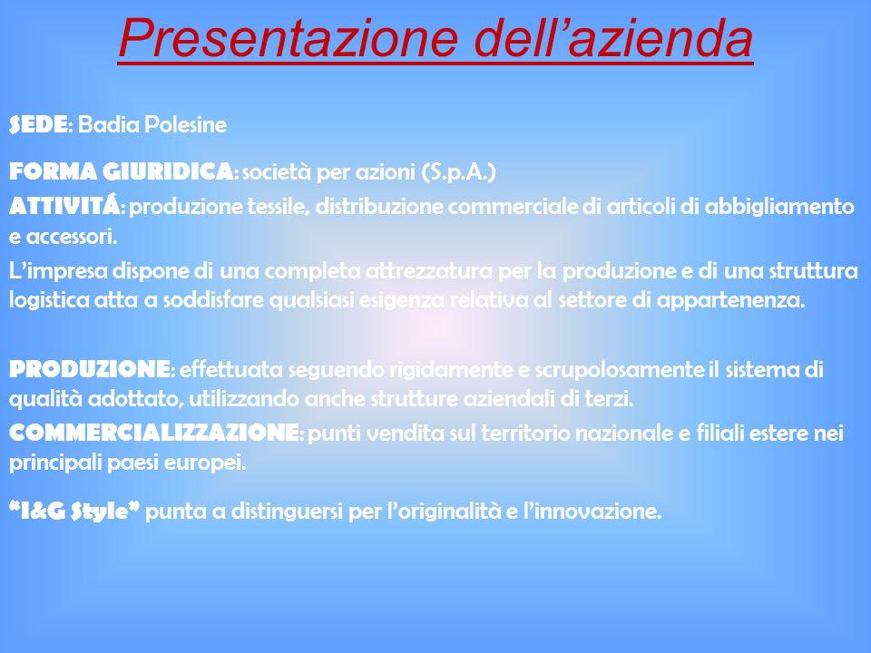 Presentazione dell'azienda