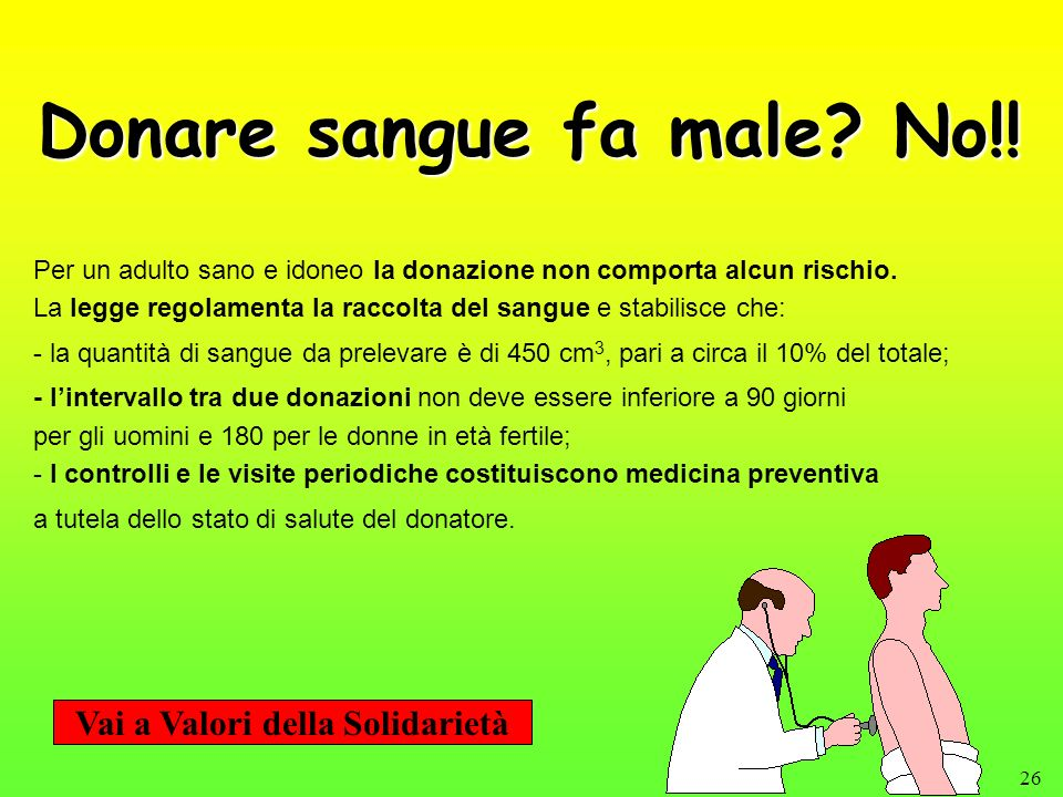 Donare sangue fa male No!!