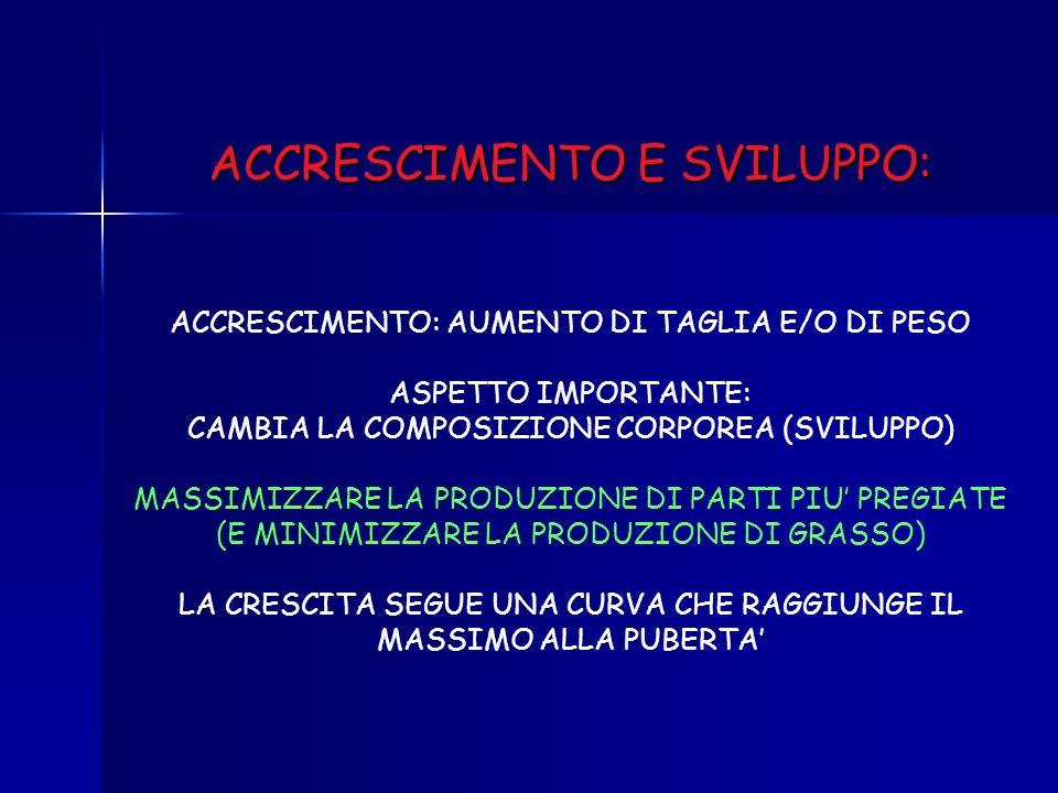 ACCRESCIMENTO E SVILUPPO: