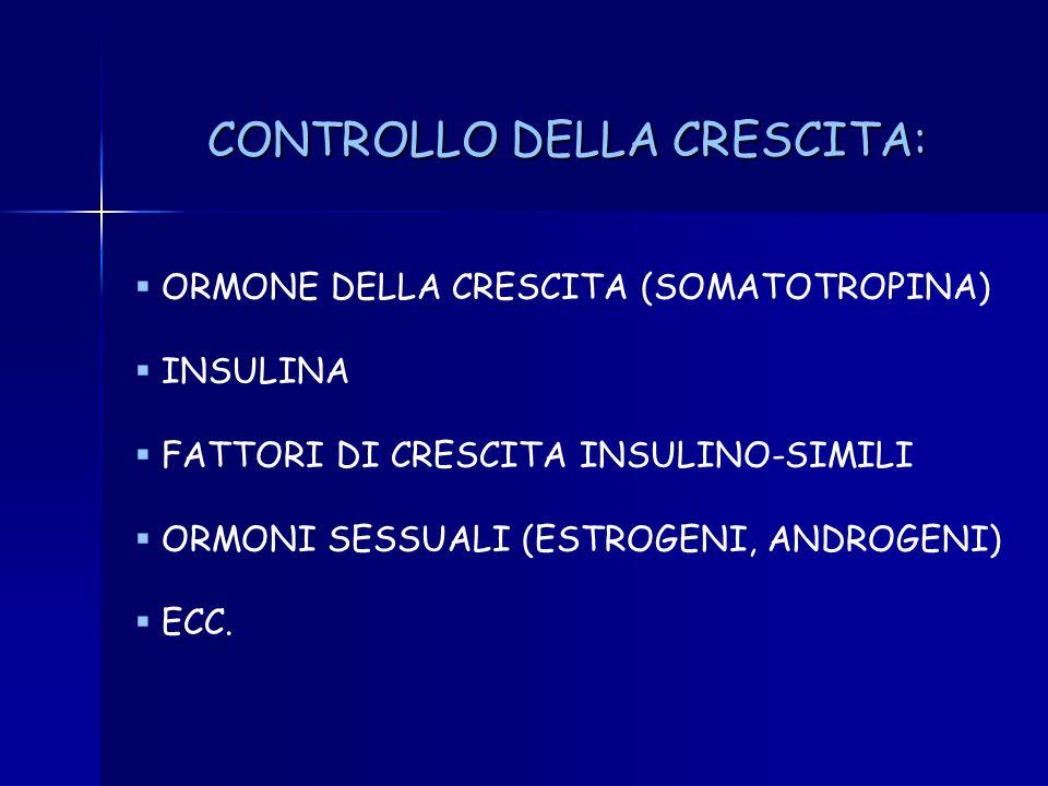 CONTROLLO DELLA CRESCITA: