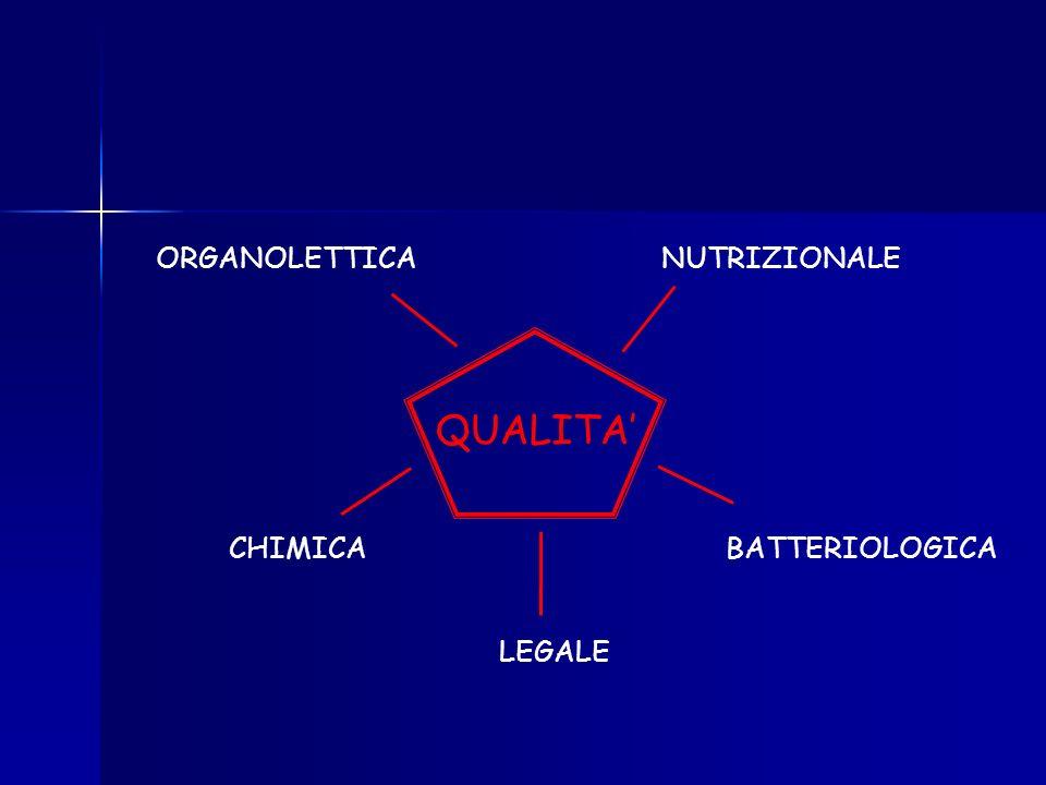 ORGANOLETTICA NUTRIZIONALE
