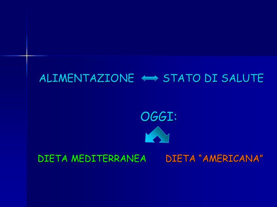 OGGI: ALIMENTAZIONE STATO DI SALUTE