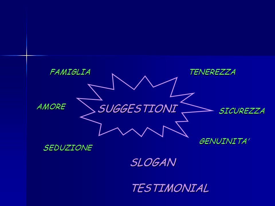 SUGGESTIONI SLOGAN TESTIMONIAL FAMIGLIA TENEREZZA SICUREZZA GENUINITA'