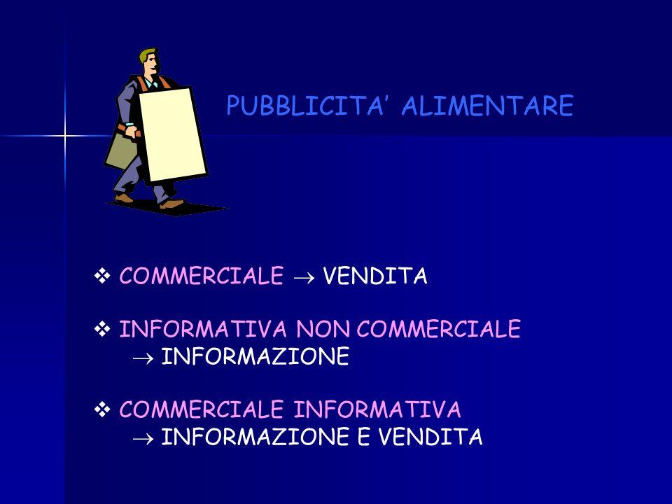 PUBBLICITA' ALIMENTARE