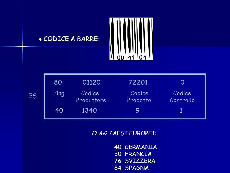 CODICE A BARRE:80 01120 72201 0. Flag Codice Codice Codice. Produttore Prodotto Controllo.