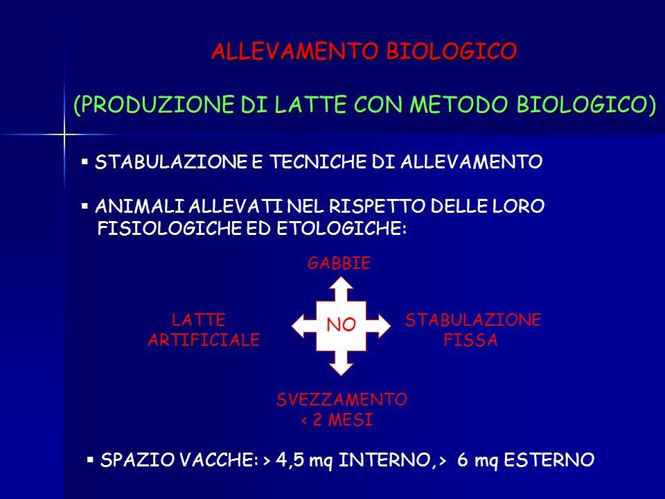 ALLEVAMENTO BIOLOGICO (PRODUZIONE DI LATTE CON METODO BIOLOGICO)