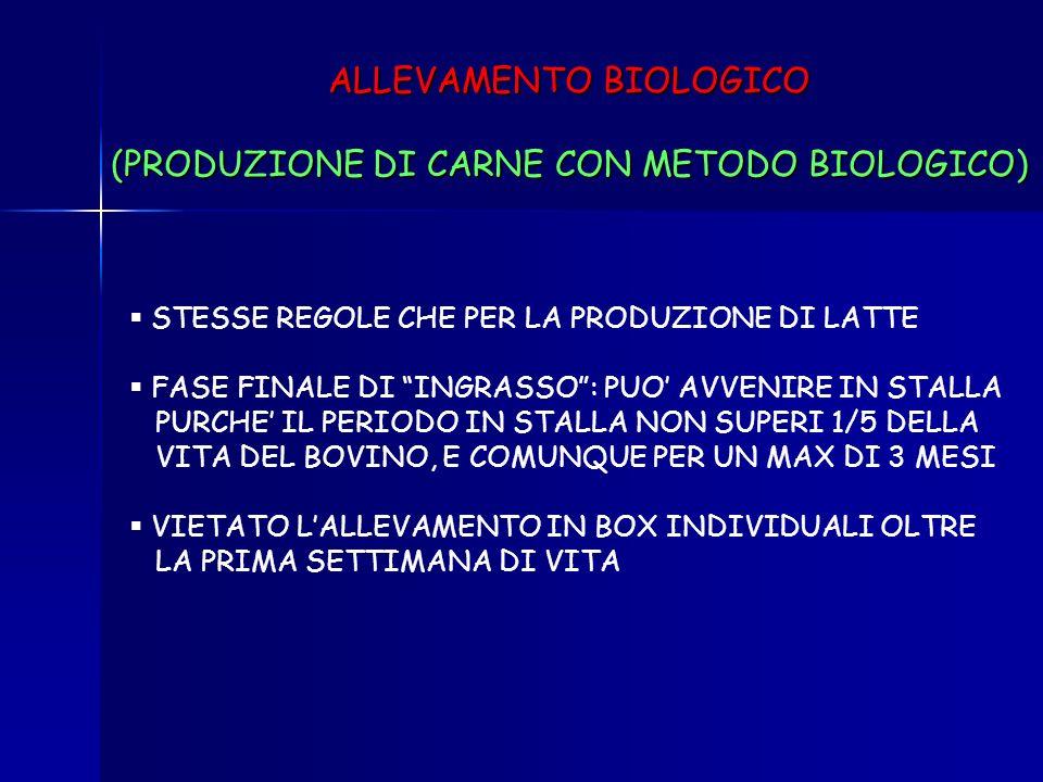 ALLEVAMENTO BIOLOGICO (PRODUZIONE DI CARNE CON METODO BIOLOGICO)