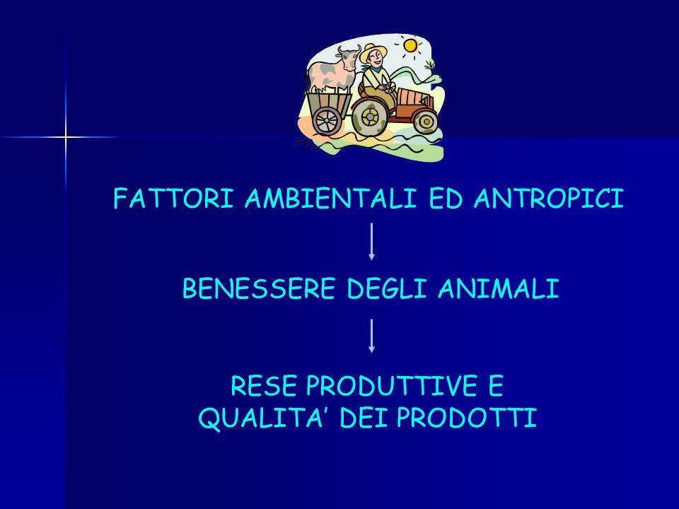 FATTORI AMBIENTALI ED ANTROPICI