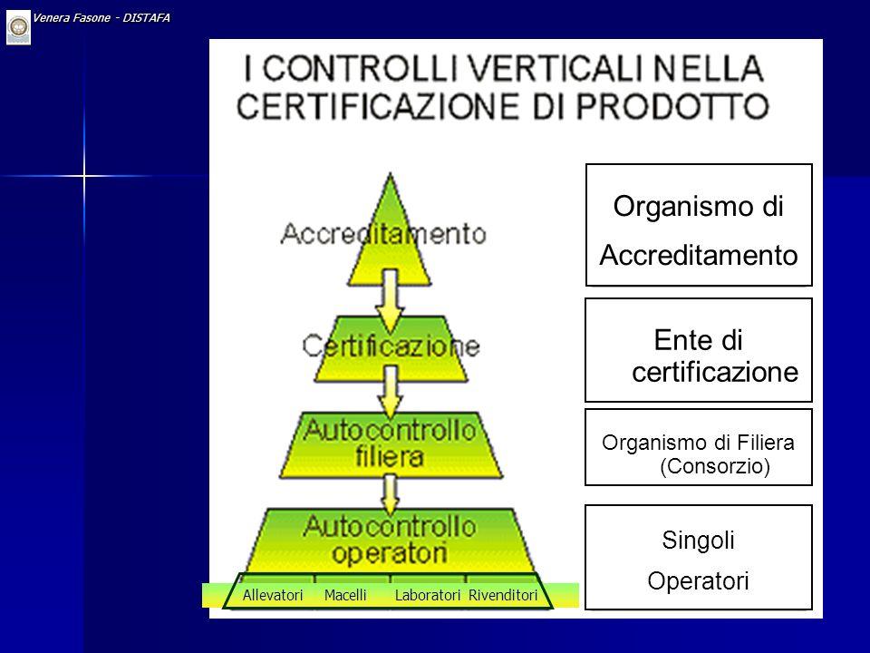 Ente di certificazione