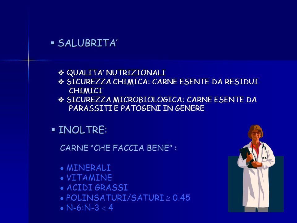 SALUBRITA' INOLTRE: CARNE CHE FACCIA BENE : MINERALI VITAMINE