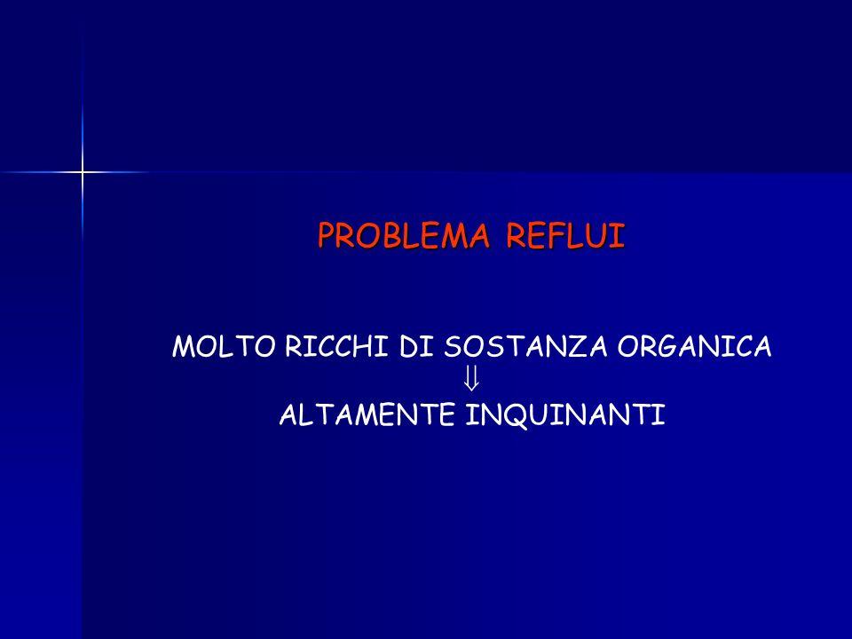 MOLTO RICCHI DI SOSTANZA ORGANICA