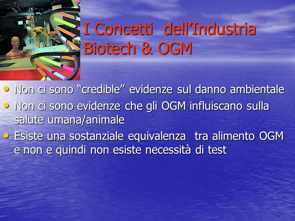 I Concetti dell'Industria Biotech & OGM