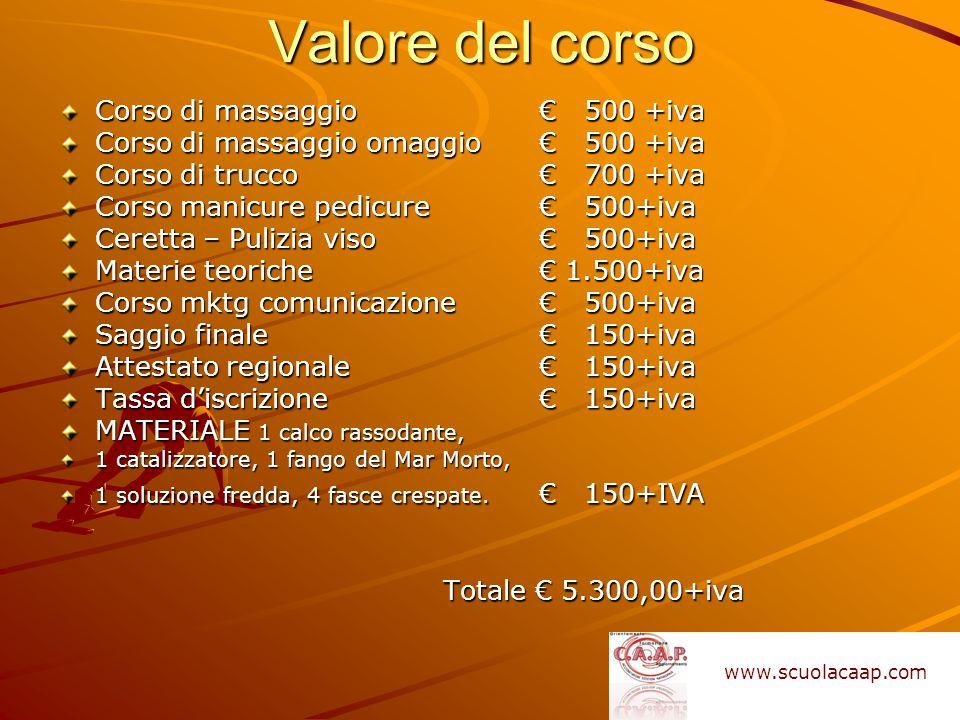 Valore del corso Corso di massaggio € 500 +iva