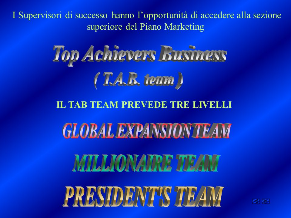 Top Achievers Business