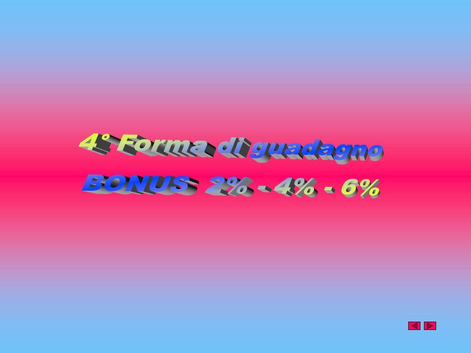 4° Forma di guadagno BONUS 2% - 4% - 6%