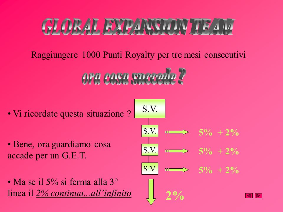 GLOBAL EXPANSION TEAM ora cosa succede