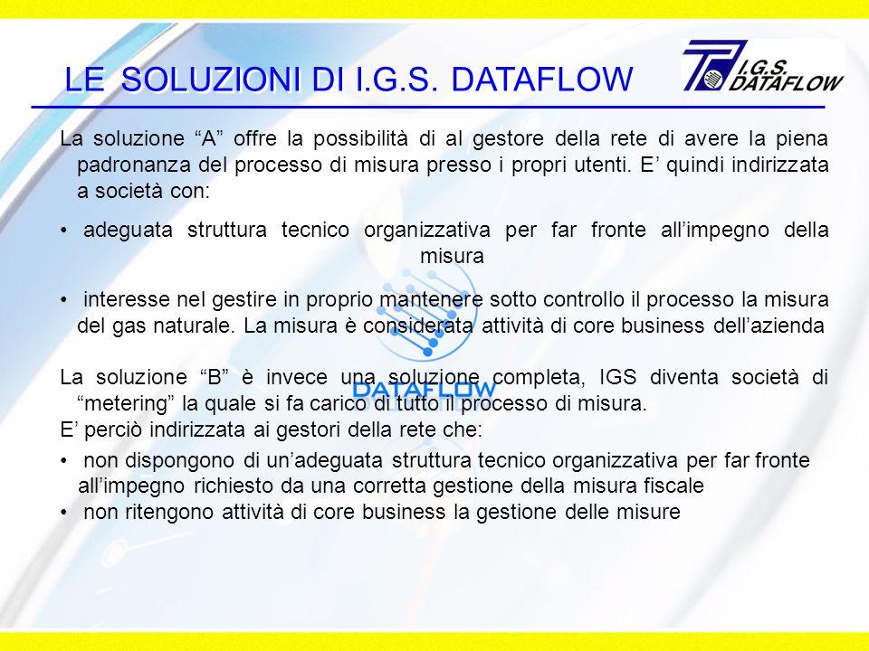 LE SOLUZIONI DI I.G.S. DATAFLOW