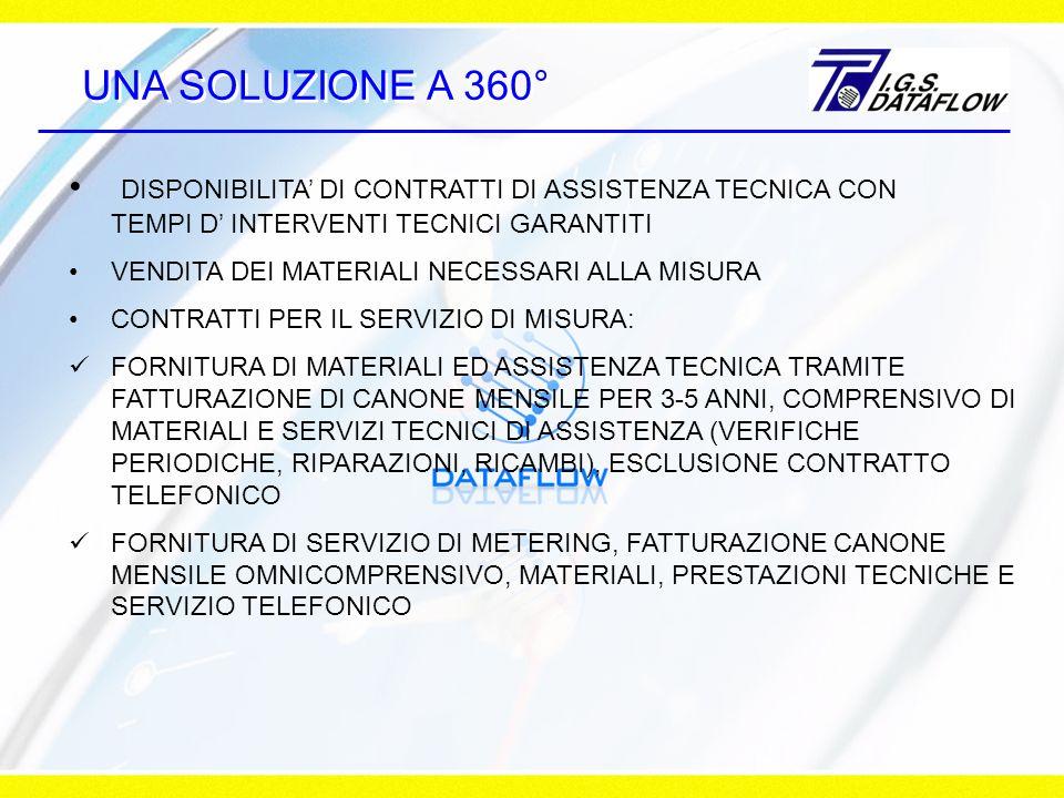UNA SOLUZIONE A 360° DISPONIBILITA' DI CONTRATTI DI ASSISTENZA TECNICA CON TEMPI D' INTERVENTI TECNICI GARANTITI.