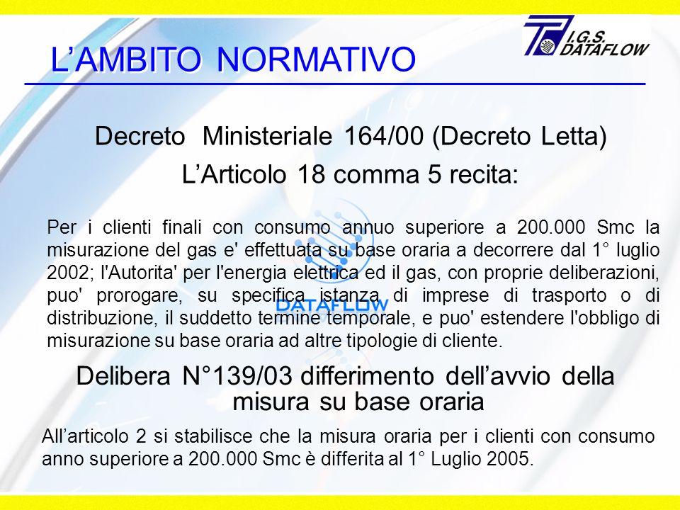 L'AMBITO NORMATIVO Decreto Ministeriale 164/00 (Decreto Letta)