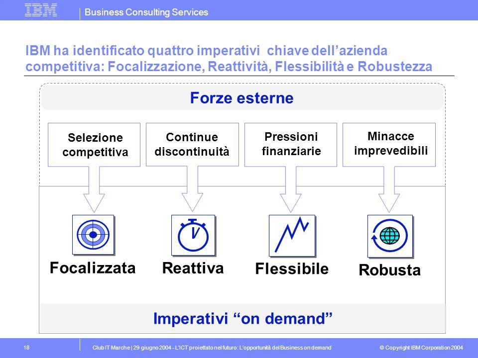 Selezione competitiva Minacce imprevedibili Imperativi on demand