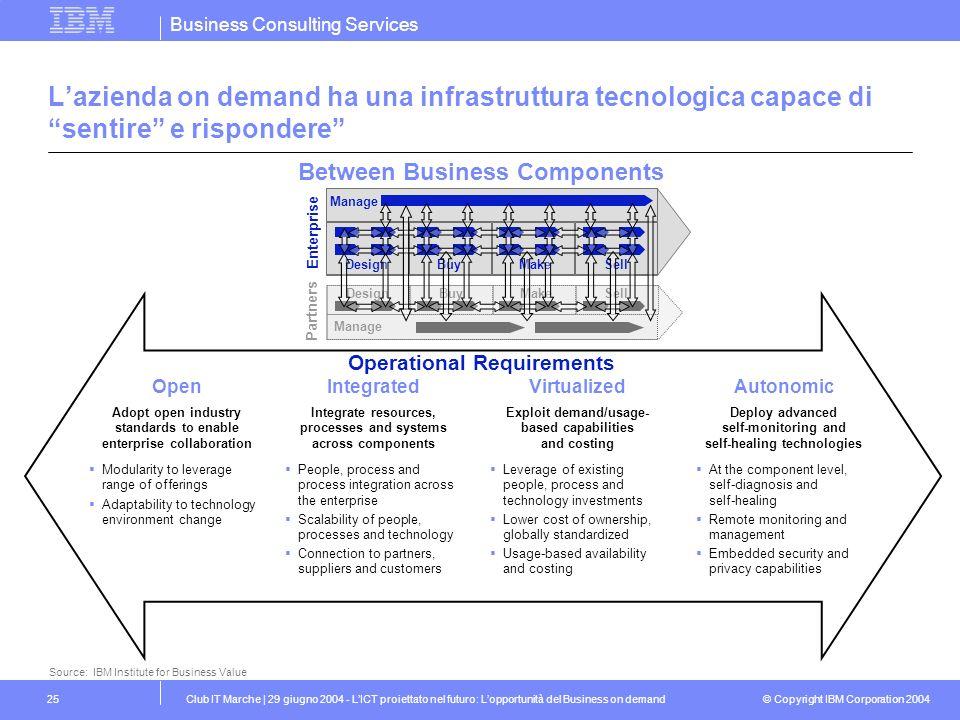 L'azienda on demand ha una infrastruttura tecnologica capace di sentire e rispondere