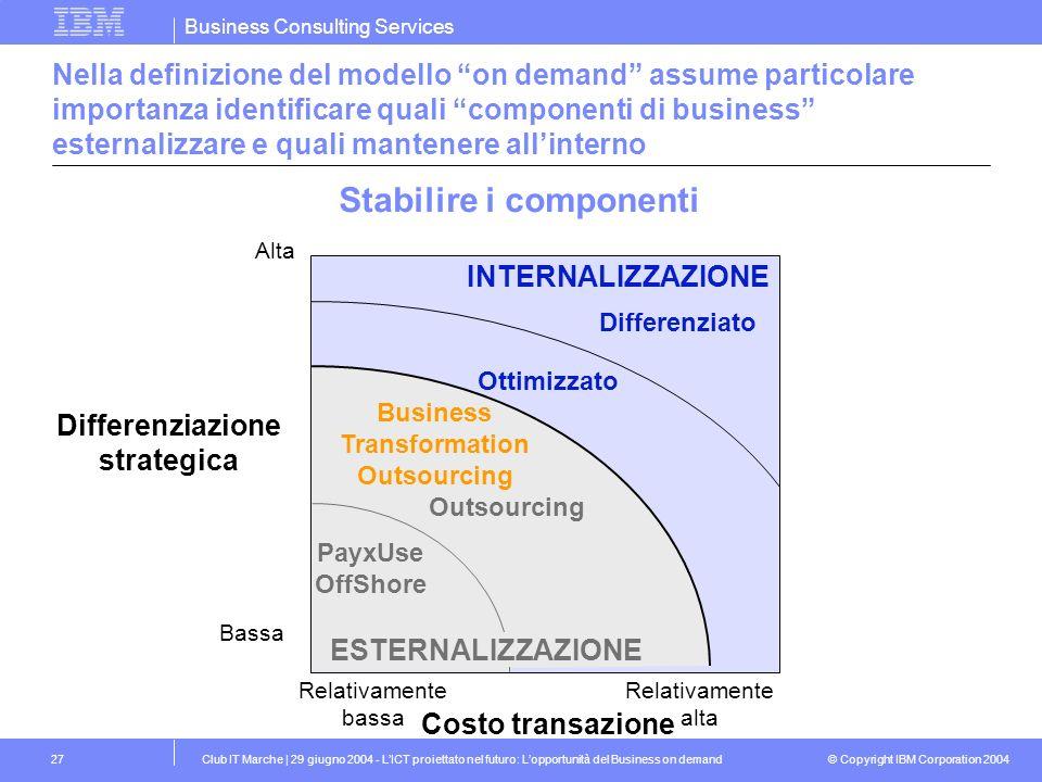 Stabilire i componenti Differenziazione strategica