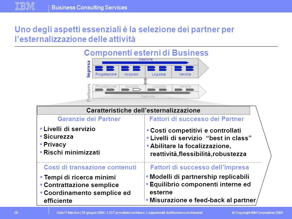 Componenti esterni di Business
