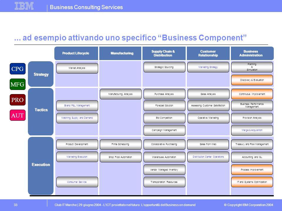 ... ad esempio attivando uno specifico Business Component
